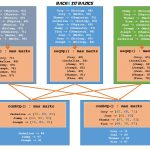 Apache Spark aggregateByKey Example