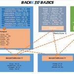 Apache Spark combineByKey Example